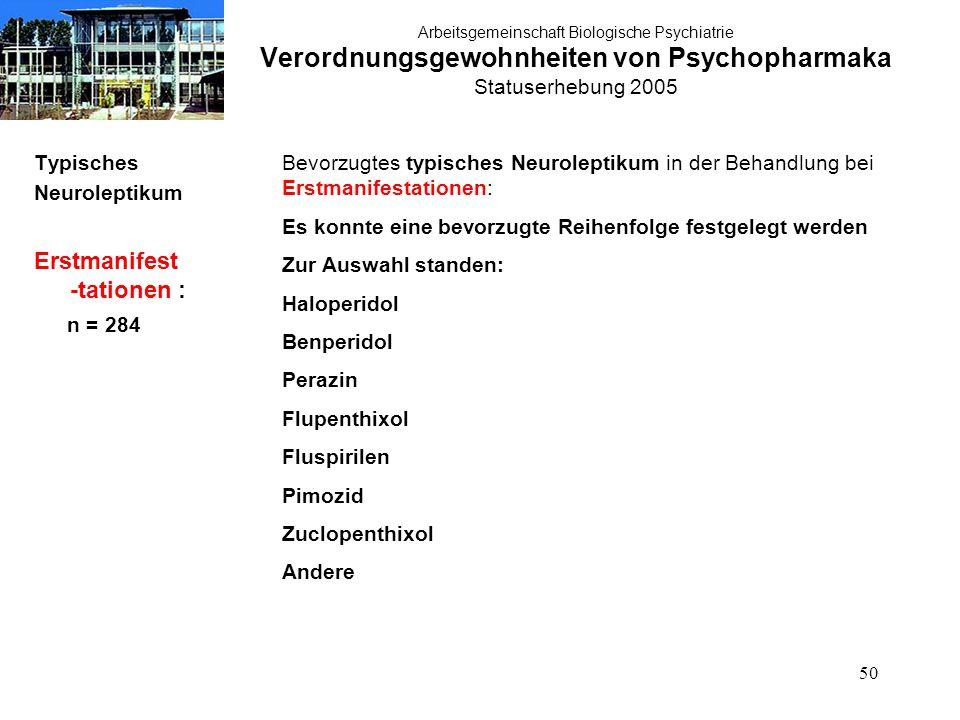 50 Arbeitsgemeinschaft Biologische Psychiatrie Verordnungsgewohnheiten von Psychopharmaka Statuserhebung 2005 Typisches Neuroleptikum Erstmanifest -ta