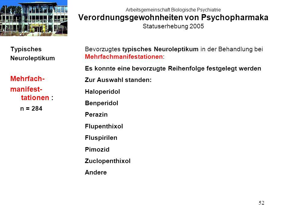 52 Arbeitsgemeinschaft Biologische Psychiatrie Verordnungsgewohnheiten von Psychopharmaka Statuserhebung 2005 Typisches Neuroleptikum Mehrfach- manife