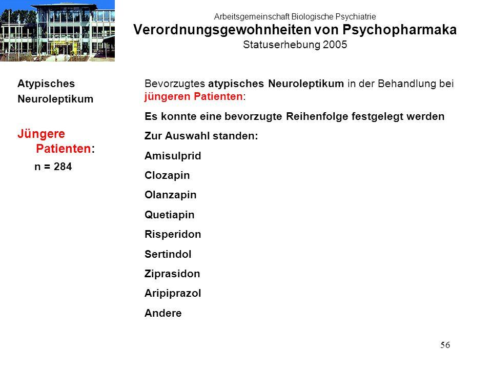 56 Arbeitsgemeinschaft Biologische Psychiatrie Verordnungsgewohnheiten von Psychopharmaka Statuserhebung 2005 Atypisches Neuroleptikum Jüngere Patient