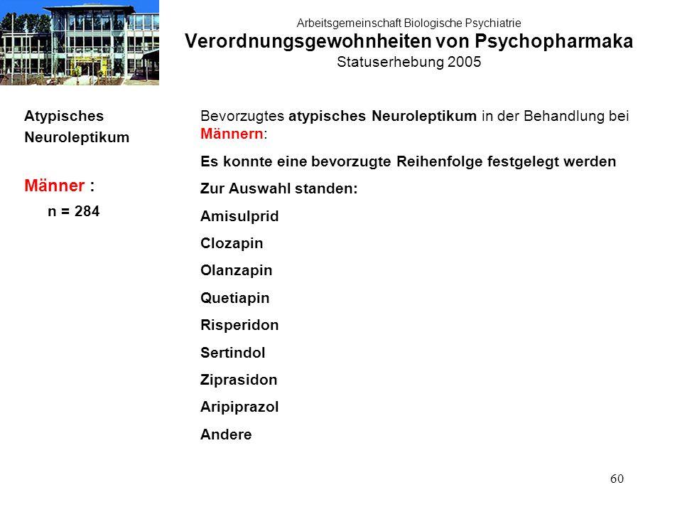 60 Arbeitsgemeinschaft Biologische Psychiatrie Verordnungsgewohnheiten von Psychopharmaka Statuserhebung 2005 Atypisches Neuroleptikum Männer : n = 28