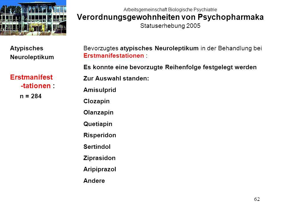 62 Arbeitsgemeinschaft Biologische Psychiatrie Verordnungsgewohnheiten von Psychopharmaka Statuserhebung 2005 Atypisches Neuroleptikum Erstmanifest -t