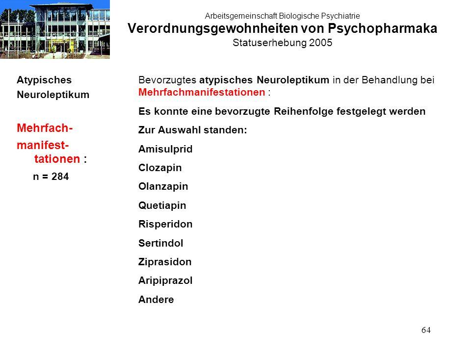 64 Arbeitsgemeinschaft Biologische Psychiatrie Verordnungsgewohnheiten von Psychopharmaka Statuserhebung 2005 Atypisches Neuroleptikum Mehrfach- manif