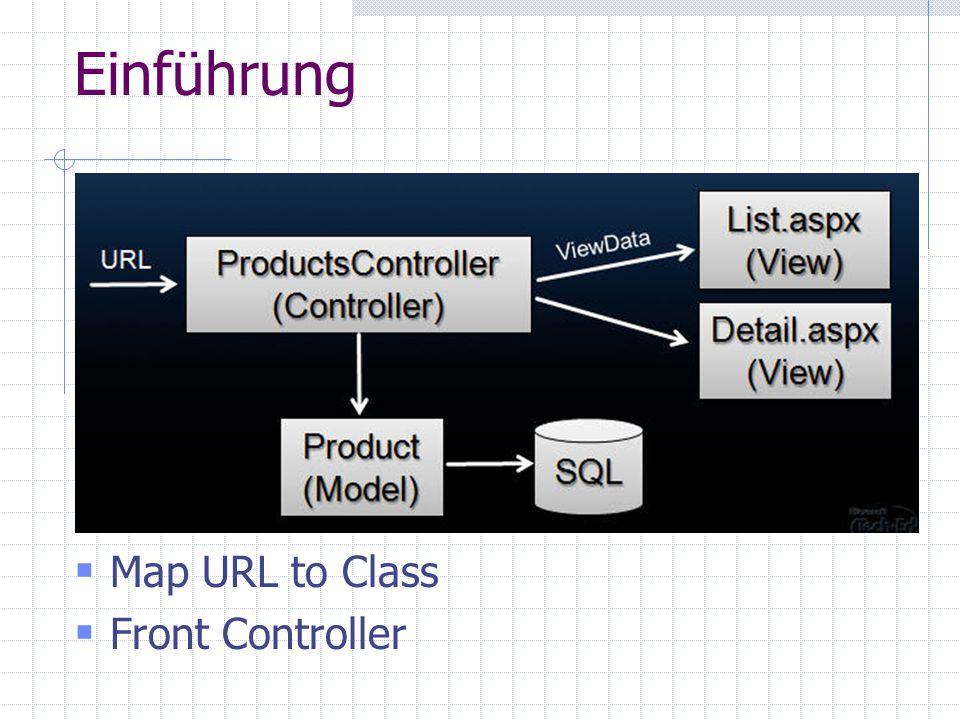 Einführung Map URL to Class Front Controller
