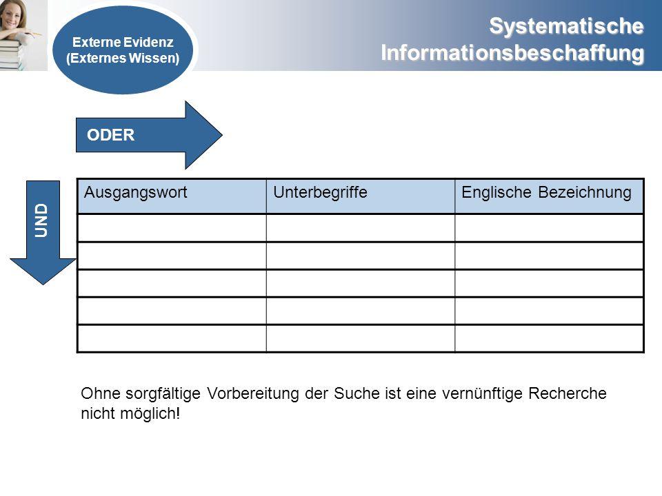 Systematische Informationsbeschaffung Externe Evidenz (Externes Wissen) AusgangswortUnterbegriffeEnglische Bezeichnung UND ODER Ohne sorgfältige Vorbe