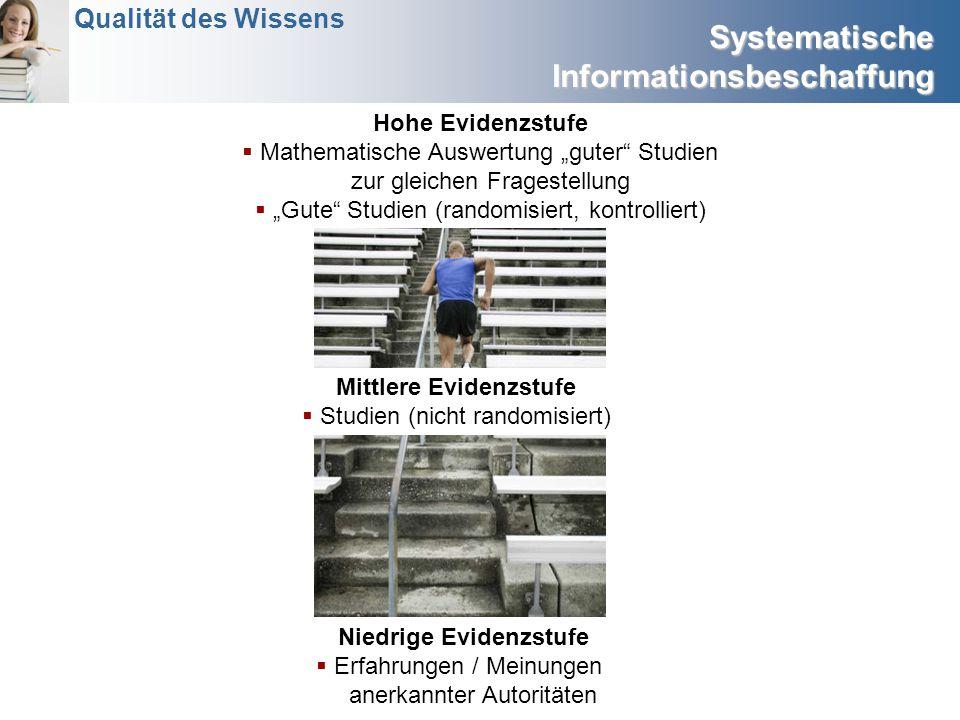 Systematische Informationsbeschaffung Qualität des Wissens Hohe Evidenzstufe Mathematische Auswertung guter Studien zur gleichen Fragestellung Gute St