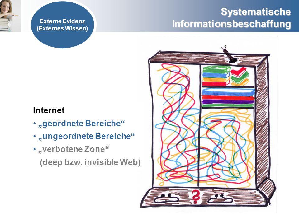 Systematische Informationsbeschaffung Internet geordnete Bereiche ungeordnete Bereiche verbotene Zone (deep bzw. invisible Web) Externe Evidenz (Exter