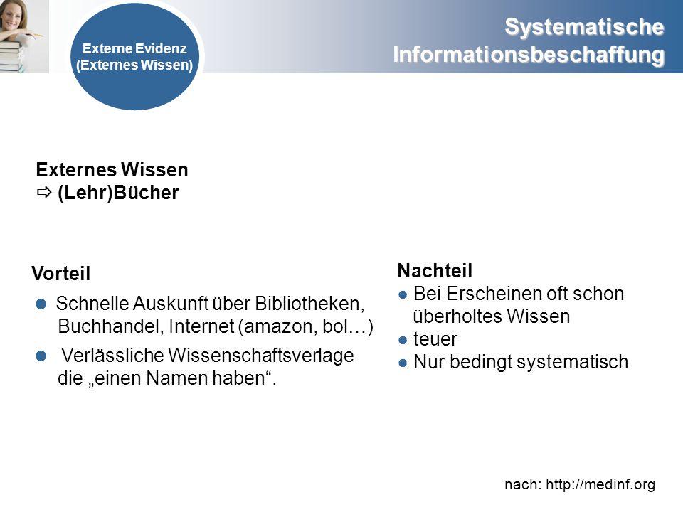 Systematische Informationsbeschaffung Externes Wissen (Lehr)Bücher Vorteil Schnelle Auskunft über Bibliotheken, Buchhandel, Internet (amazon, bol…) Ve