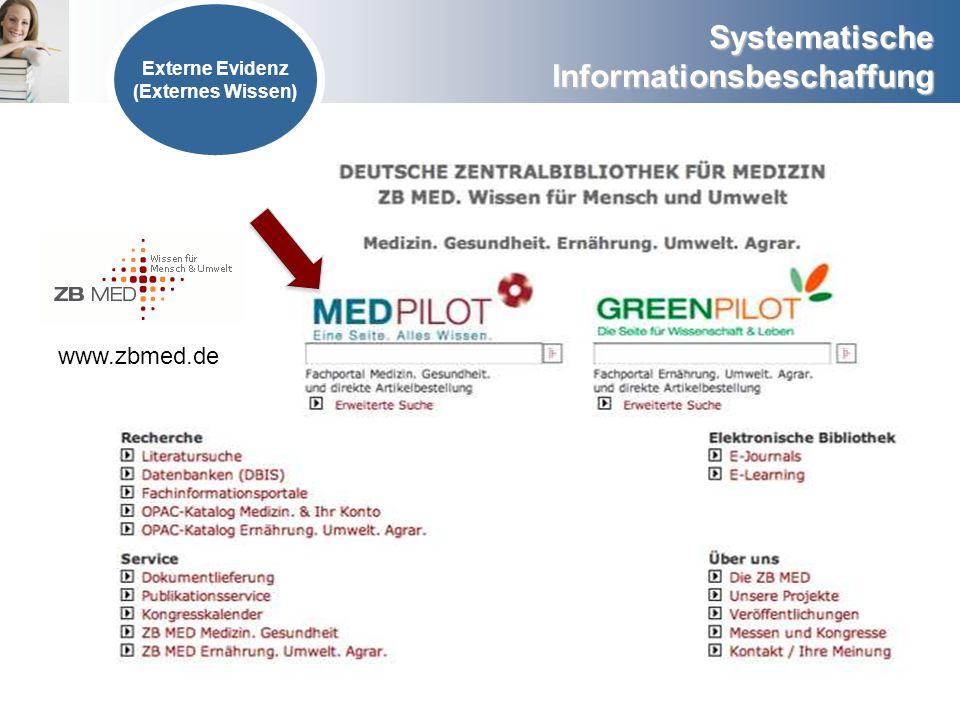 Systematische Informationsbeschaffung www.zbmed.de Externe Evidenz (Externes Wissen)