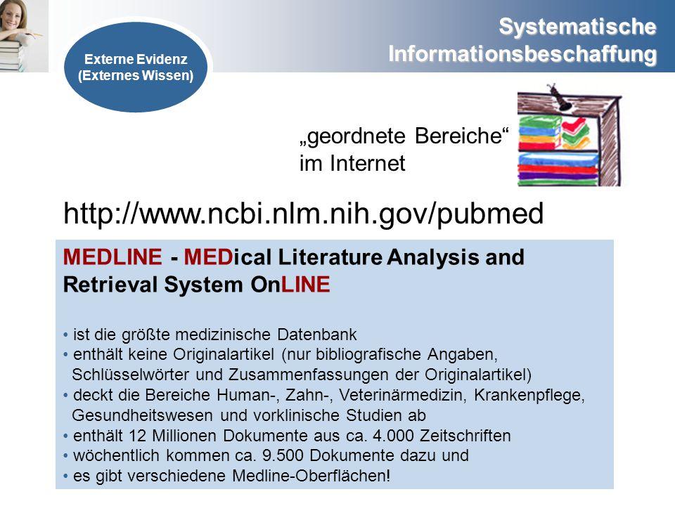 Systematische Informationsbeschaffung Externe Evidenz (Externes Wissen) geordnete Bereiche im Internet MEDLINE - MEDical Literature Analysis and Retri