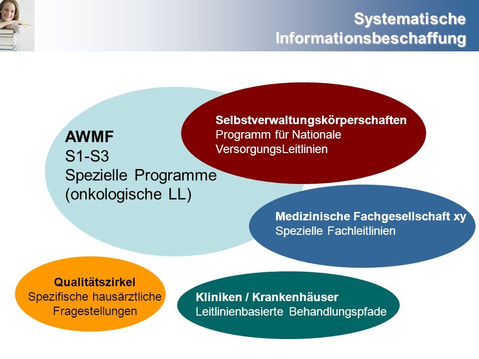 Systematische Informationsbeschaffung AWMF S1-S3 Spezielle Programme (onkologische LL) Selbstverwaltungskörperschaften Programm für Nationale Versorgu