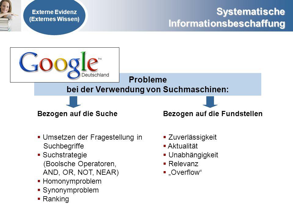 Systematische Informationsbeschaffung Externe Evidenz (Externes Wissen) Bezogen auf die SucheBezogen auf die Fundstellen Umsetzen der Fragestellung in