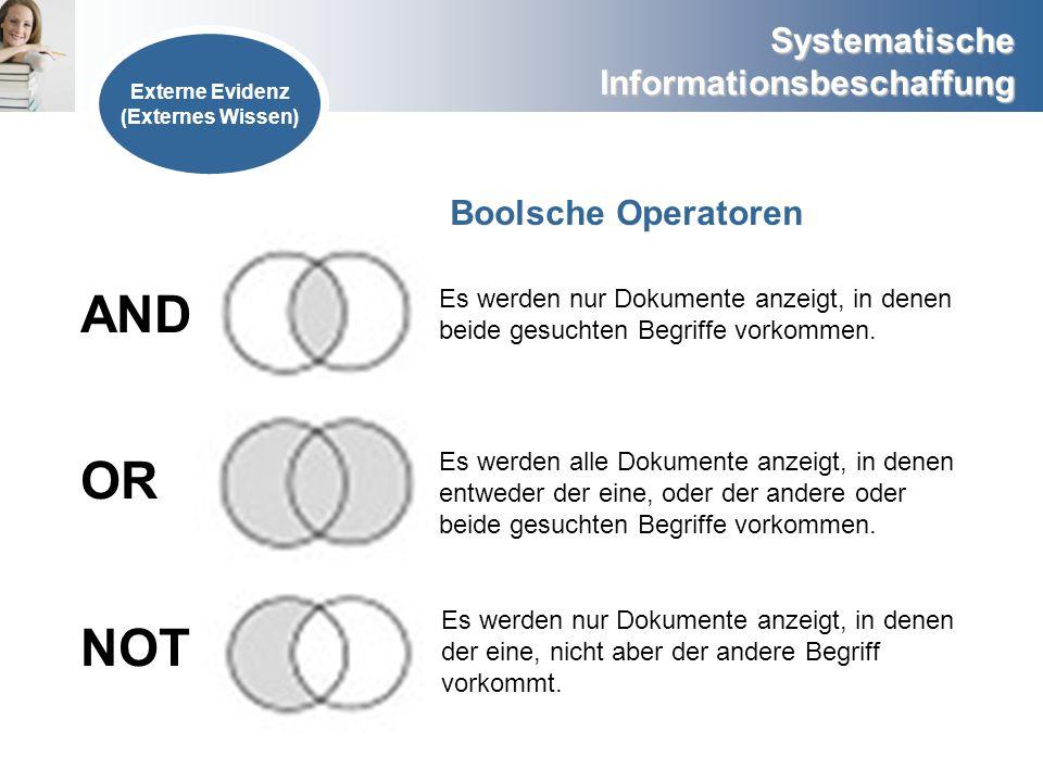 Systematische Informationsbeschaffung AND OR NOT Externe Evidenz (Externes Wissen) Es werden nur Dokumente anzeigt, in denen beide gesuchten Begriffe