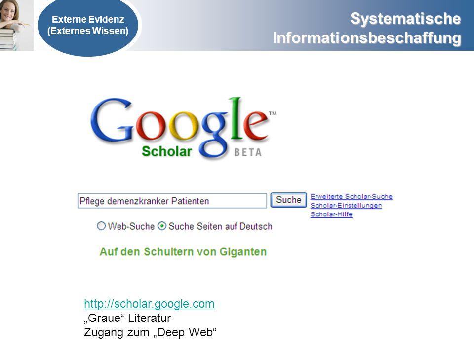 Systematische Informationsbeschaffung Externe Evidenz (Externes Wissen) http://scholar.google.com Graue Literatur Zugang zum Deep Web