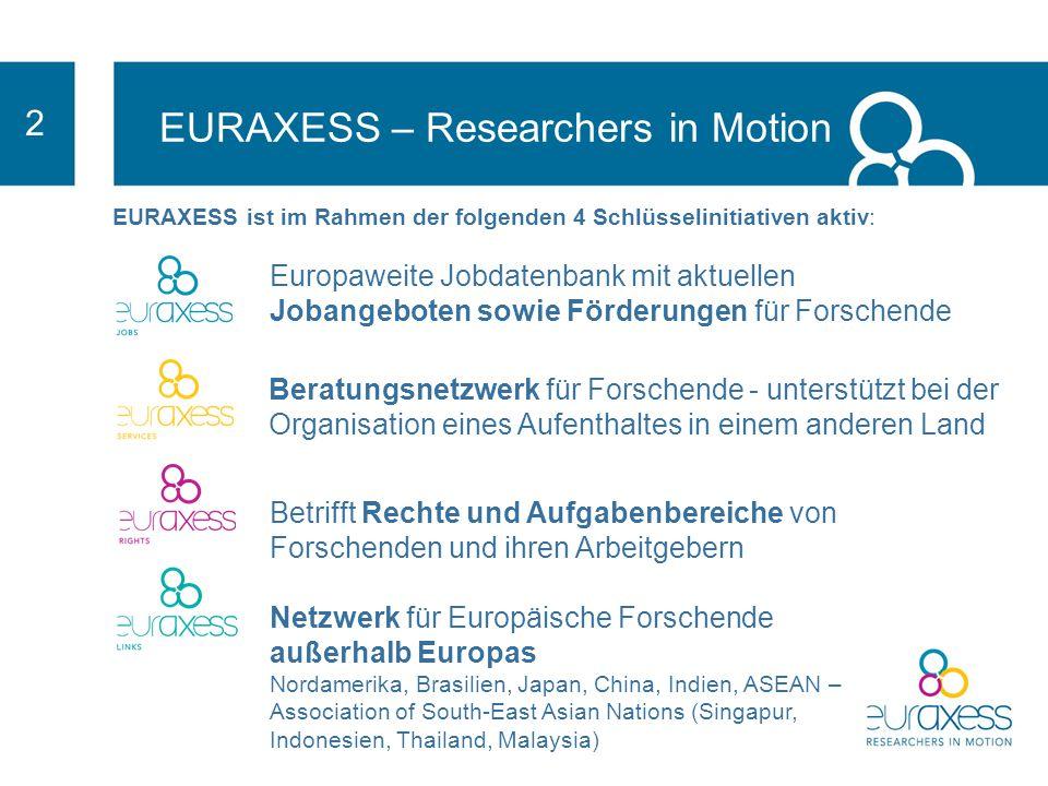 EURAXESS – Researchers in Motion 1 EURAXESS Austria www.euraxess.at ist Teil der europaweiten Initiative EURAXESS – Researchers in Motion www.euraxess.org undwww.euraxess.atwww.euraxess.org bietet umfassende Informationen zu allen Fragen, die für die Mobilität von Forschenden und ihren Familien wesentlich sind.