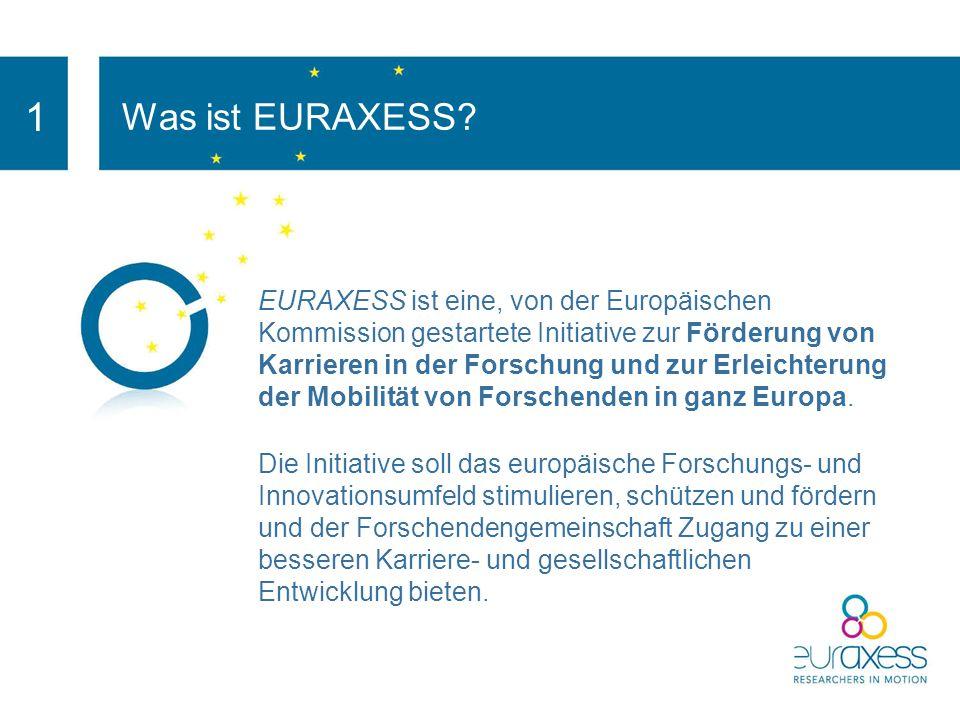 1.Was ist EURAXESS? 2.Warum sollten Sie mitmachen und was bedeutet EURAXESS für Sie? 3.Was bietet EURAXESS außerdem? 4.Wie kann EURAXESS Ihnen helfen?