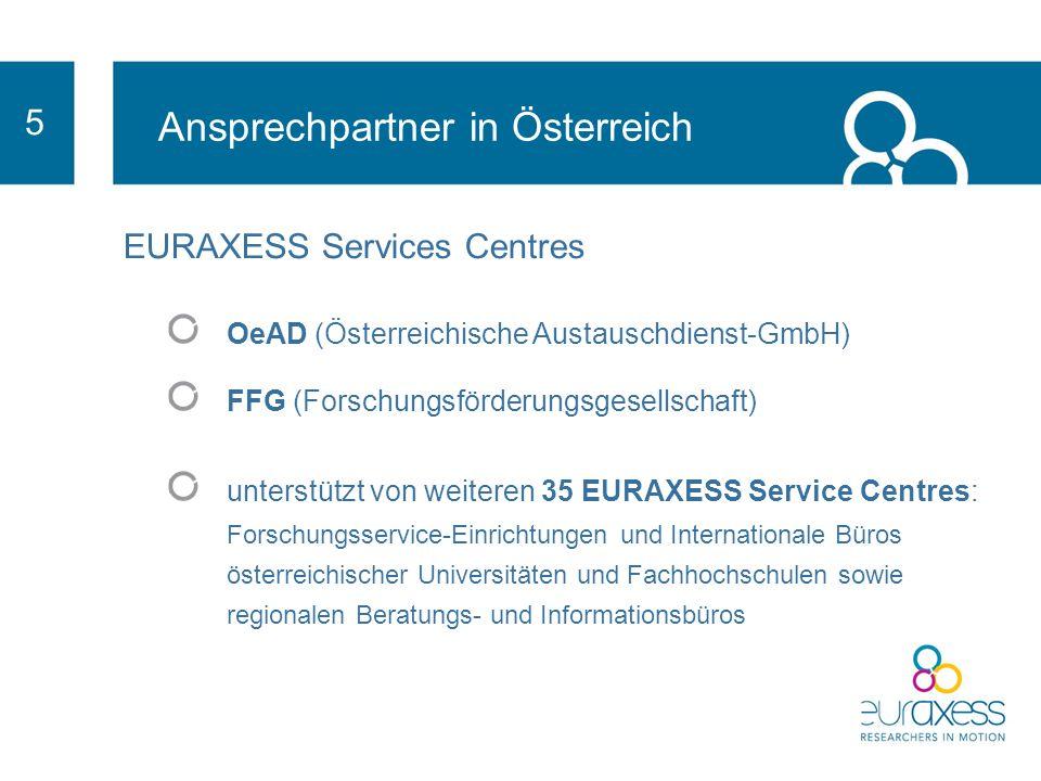 EURAXESS Austria 5 Bereitstellung von Wohnmöglichkeiten -> OeAD-WohnraumverwaltungsGmbH - www.housing.oead.atwww.housing.oead.at Hier bitte regionalen