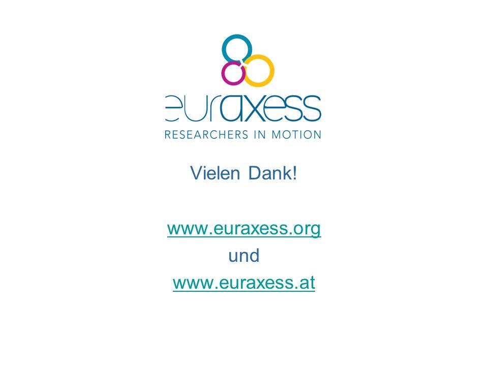 Ansprechpartner in Österreich 5 EURAXESS Services Centres OeAD (Österreichische Austauschdienst-GmbH) FFG (Forschungsförderungsgesellschaft) unterstüt