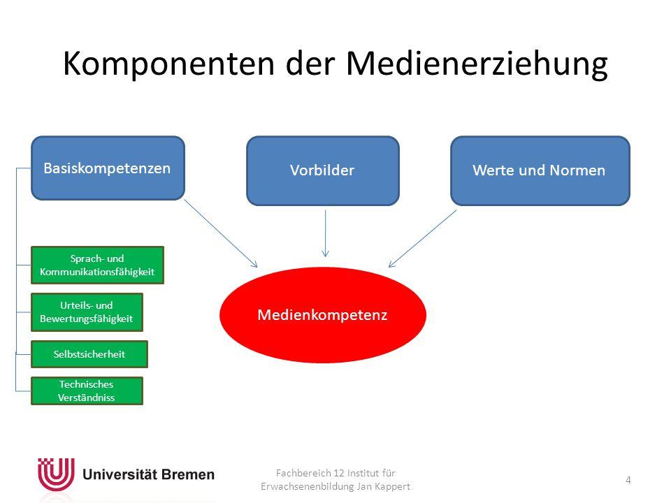 Komponenten der Medienerziehung Medienkompetenz Basiskompetenzen VorbilderWerte und Normen Sprach- und Kommunikationsfähigkeit Urteils- und Bewertungs