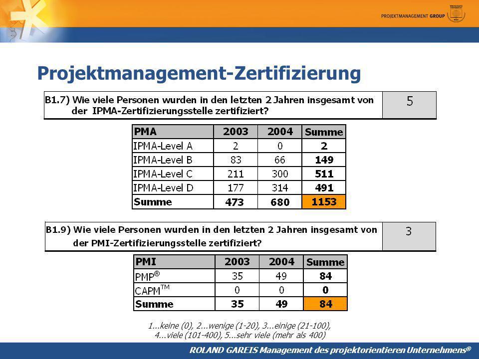 ROLAND GAREIS Management des projektorientieren Unternehmens ® Projektmanagement-Zertifizierung 1...keine (0), 2...wenige (1-20), 3...einige (21-100), 4...viele (101-400), 5...sehr viele (mehr als 400)
