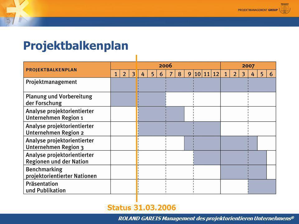 ROLAND GAREIS Management des projektorientieren Unternehmens ® Projektbalkenplan Status 31.03.2006
