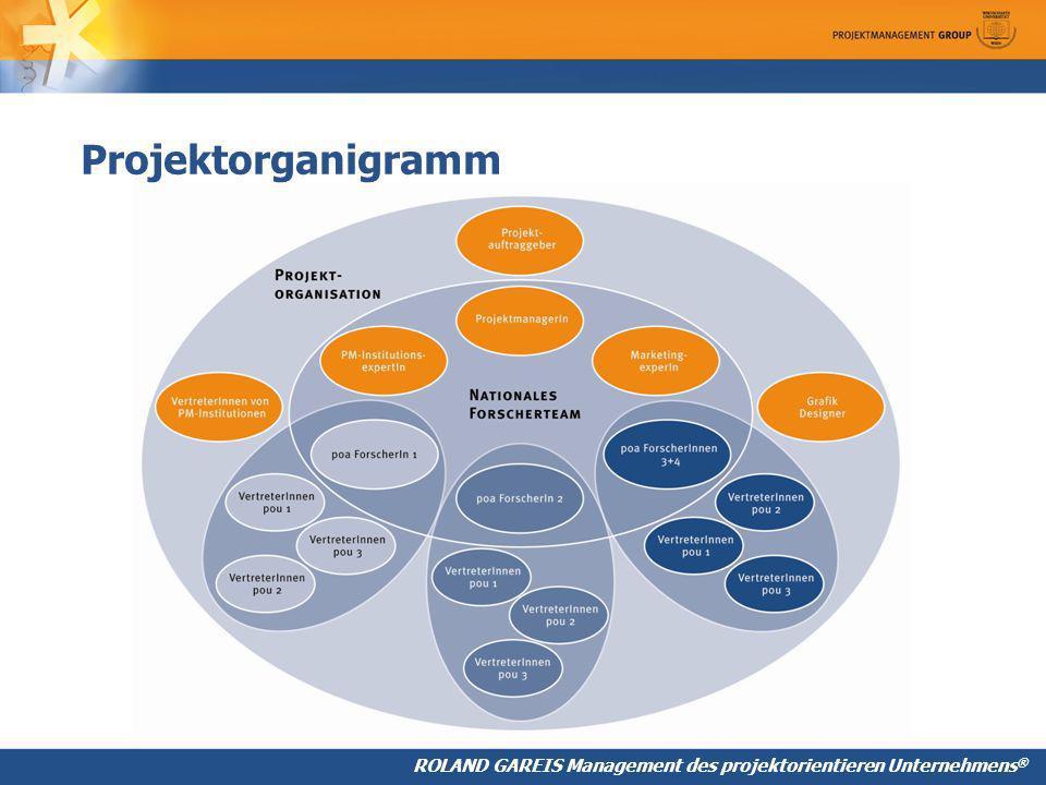 ROLAND GAREIS Management des projektorientieren Unternehmens ® Projektorganigramm