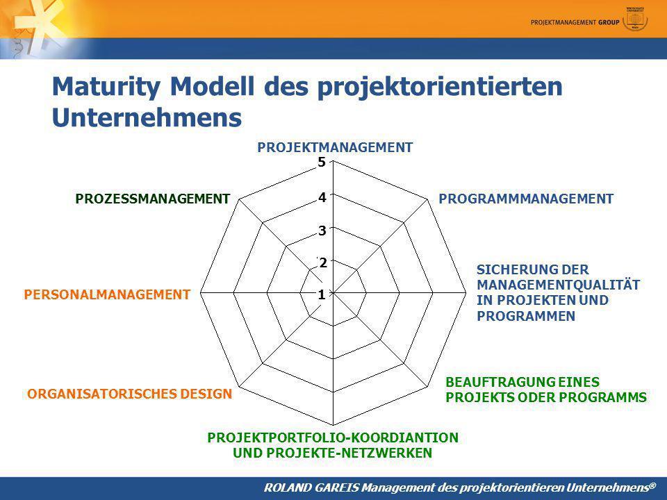ROLAND GAREIS Management des projektorientieren Unternehmens ® 1 5 4 3 2 PROJEKTMANAGEMENT SICHERUNG DER MANAGEMENTQUALITÄT IN PROJEKTEN UND PROGRAMMEN BEAUFTRAGUNG EINES PROJEKTS ODER PROGRAMMS PROGRAMMMANAGEMENT PROJEKTPORTFOLIO-KOORDIANTION UND PROJEKTE-NETZWERKEN PROZESSMANAGEMENT PERSONALMANAGEMENT ORGANISATORISCHES DESIGN Maturity Modell des projektorientierten Unternehmens