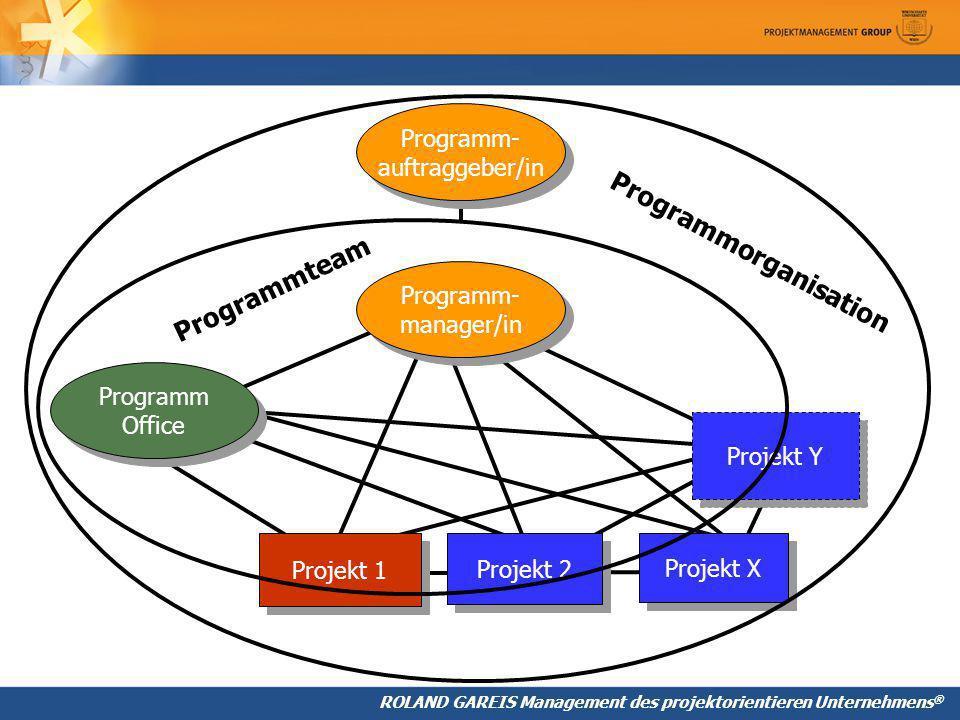 ROLAND GAREIS Management des projektorientieren Unternehmens ® Programm- auftraggeber/in Programm- manager/in Programm Office Projekt 1 Projekt X Projekt 2 Projekt Y Programmteam Programmorganisation