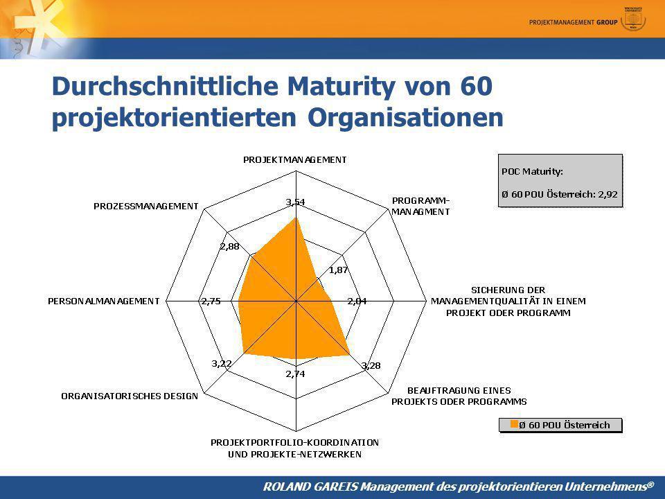 Durchschnittliche Maturity von 60 projektorientierten Organisationen