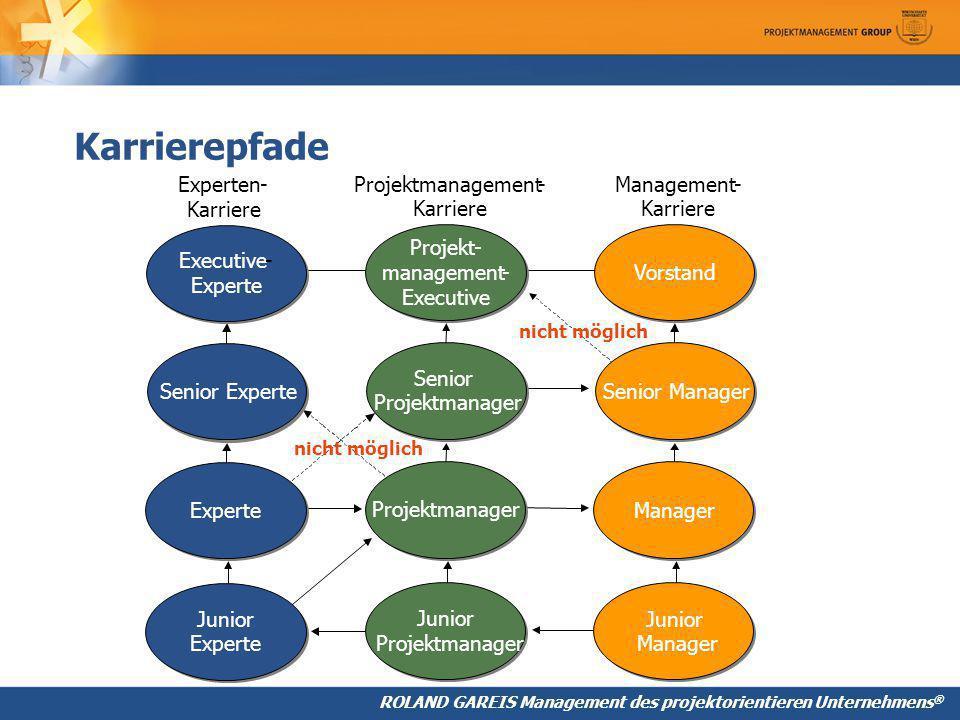ROLAND GAREIS Management des projektorientieren Unternehmens ® Karrierepfade