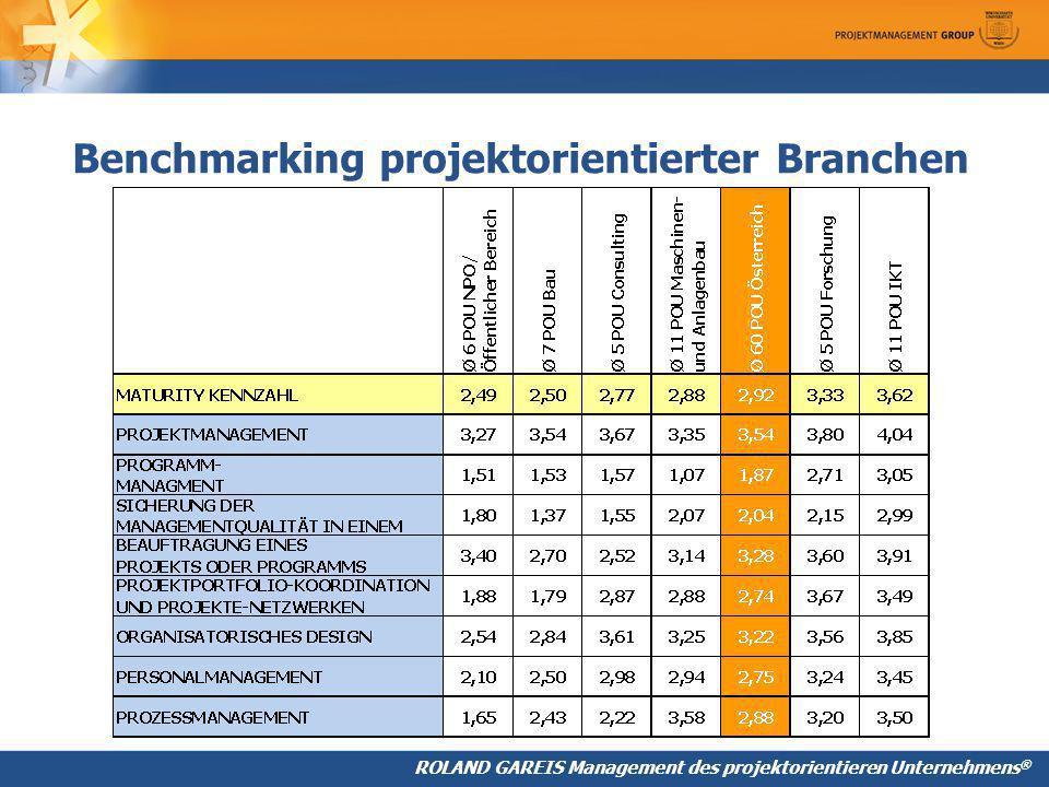 ROLAND GAREIS Management des projektorientieren Unternehmens ® Benchmarking projektorientierter Branchen