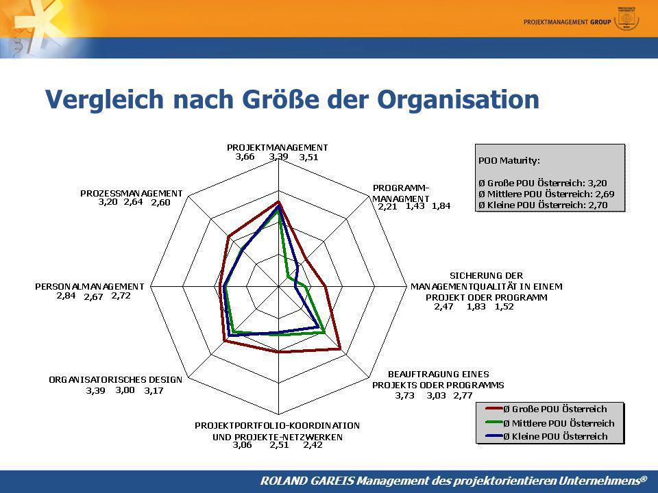 ROLAND GAREIS Management des projektorientieren Unternehmens ® Vergleich nach Größe der Organisation