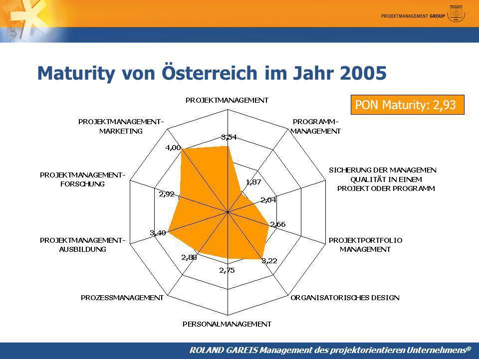 ROLAND GAREIS Management des projektorientieren Unternehmens ® Maturity von Österreich im Jahr 2005 PON Maturity: 2,93