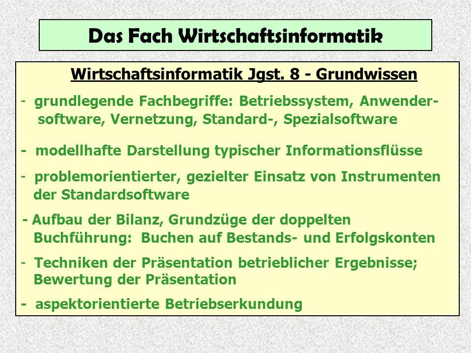 Das Fach Wirtschaftsinformatik Wirtschaftsinformatik Jgst. 8 - Grundwissen - grundlegende Fachbegriffe: Betriebssystem, Anwender- software, Vernetzung