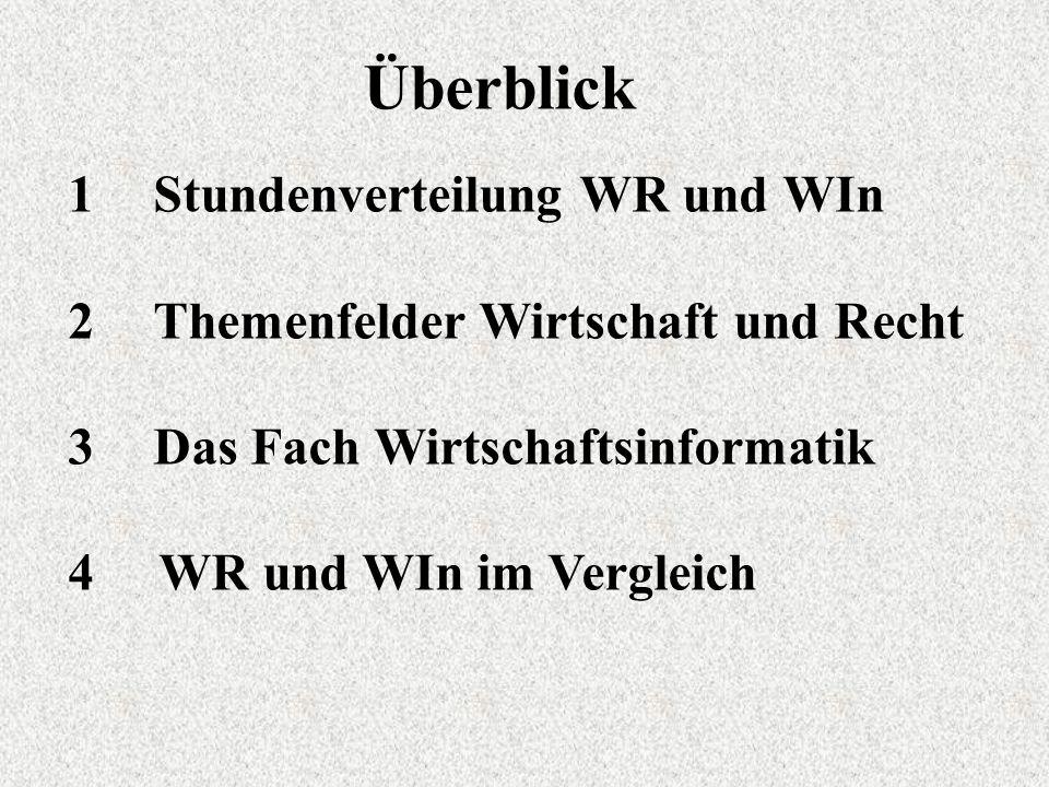 WR und Win im Vergleich Wirtschaft und Recht WR im NTG: wie Wirtschaftsinformatik Wirtschaftsinfor- matik 2 bzw.