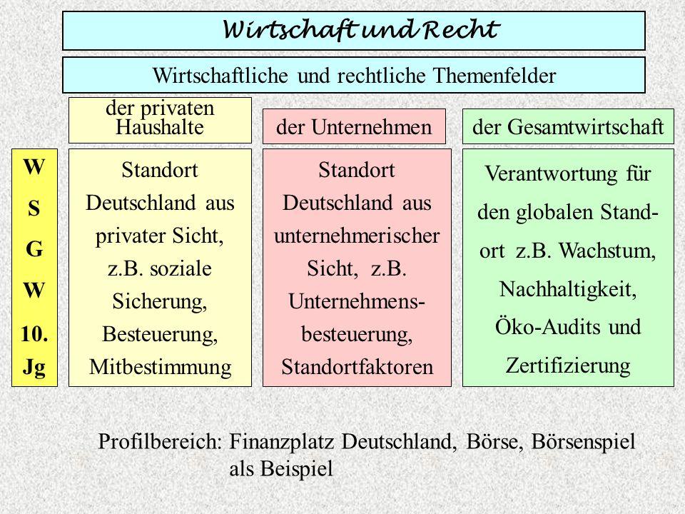 Wirtschaft und Recht Wirtschaftliche und rechtliche Themenfelder der privaten Haushalte der Unternehmender Gesamtwirtschaft W S G W 10. Jg Verantwortu