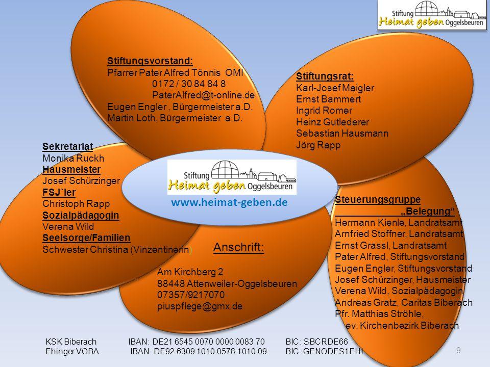 9 Stiftungsvorstand: Pfarrer Pater Alfred Tönnis OMI 0172 / 30 84 84 8 PaterAlfred@t-online.de Eugen Engler, Bürgermeister a.D. Martin Loth, Bürgermei
