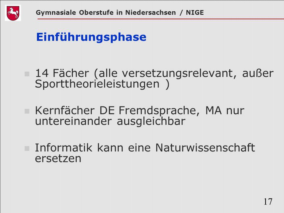 Gymnasiale Oberstufe in Niedersachsen / NIGE 17 Einführungsphase 14 Fächer (alle versetzungsrelevant, außer Sporttheorieleistungen ) Kernfächer DE Fre