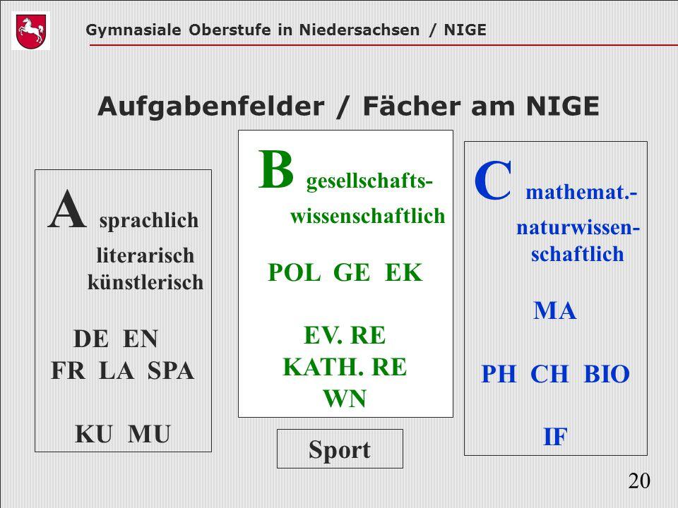 Gymnasiale Oberstufe in Niedersachsen / NIGE 20 Aufgabenfelder / Fächer am NIGE A sprachlich literarisch künstlerisch DE EN FR LA SPA KU MU B gesellsc