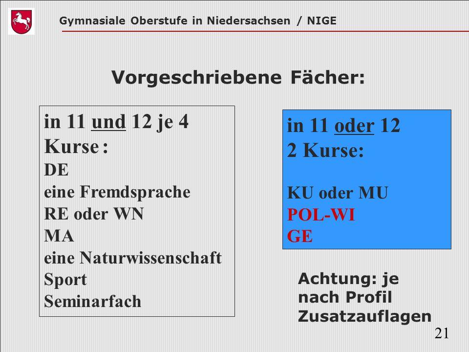 Gymnasiale Oberstufe in Niedersachsen / NIGE 21 Vorgeschriebene Fächer: in 11 und 12 je 4 Kurse : DE eine Fremdsprache RE oder WN MA eine Naturwissens