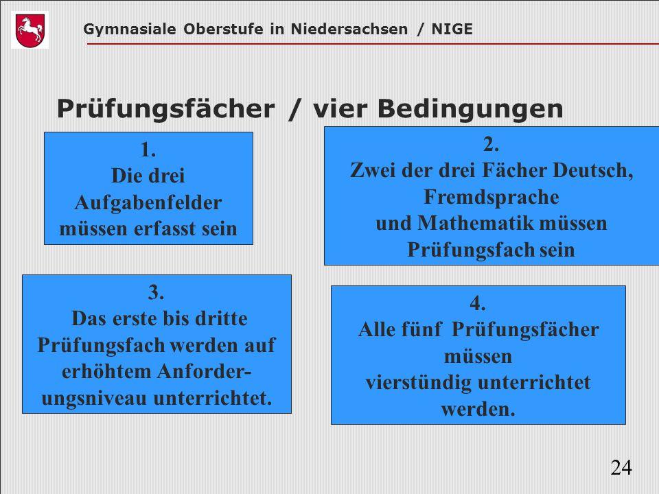 Gymnasiale Oberstufe in Niedersachsen / NIGE 24 Prüfungsfächer / vier Bedingungen 1. Die drei Aufgabenfelder müssen erfasst sein 2. Zwei der drei Fäch