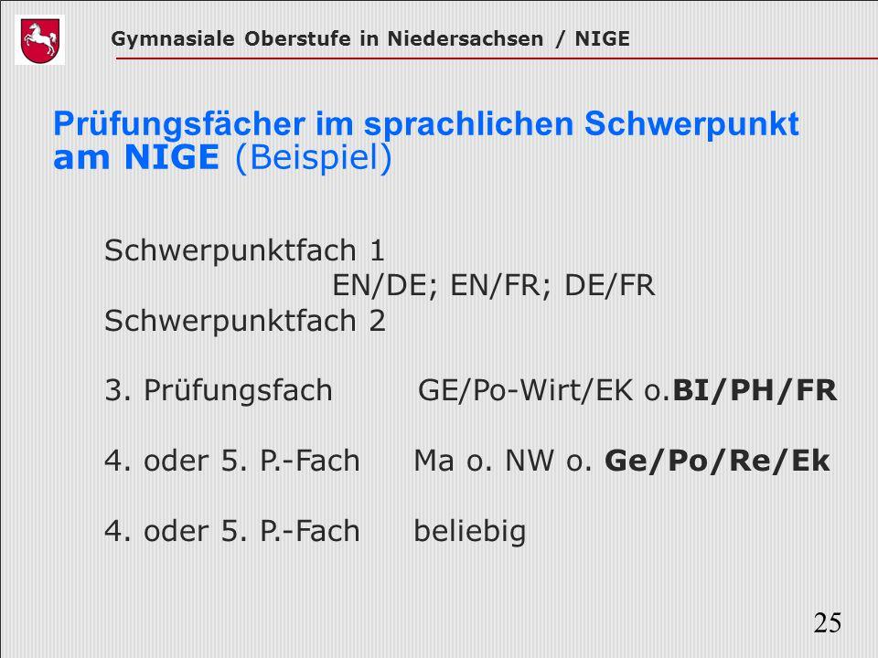 Gymnasiale Oberstufe in Niedersachsen / NIGE 25 Prüfungsfächer im sprachlichen Schwerpunkt am NIGE (Beispiel) Schwerpunktfach 1 EN/DE; EN/FR; DE/FR Sc