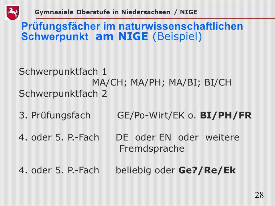 Gymnasiale Oberstufe in Niedersachsen / NIGE 28 Prüfungsfächer im naturwissenschaftlichen Schwerpunkt am NIGE (Beispiel) Schwerpunktfach 1 MA/CH; MA/P