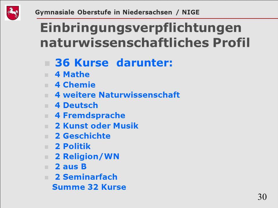Gymnasiale Oberstufe in Niedersachsen / NIGE 30 Einbringungsverpflichtungen naturwissenschaftliches Profil 36 Kurse darunter: 4 Mathe 4 Chemie 4 weite