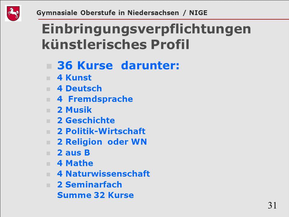 Gymnasiale Oberstufe in Niedersachsen / NIGE 31 Einbringungsverpflichtungen künstlerisches Profil 36 Kurse darunter: 4 Kunst 4 Deutsch 4 Fremdsprache