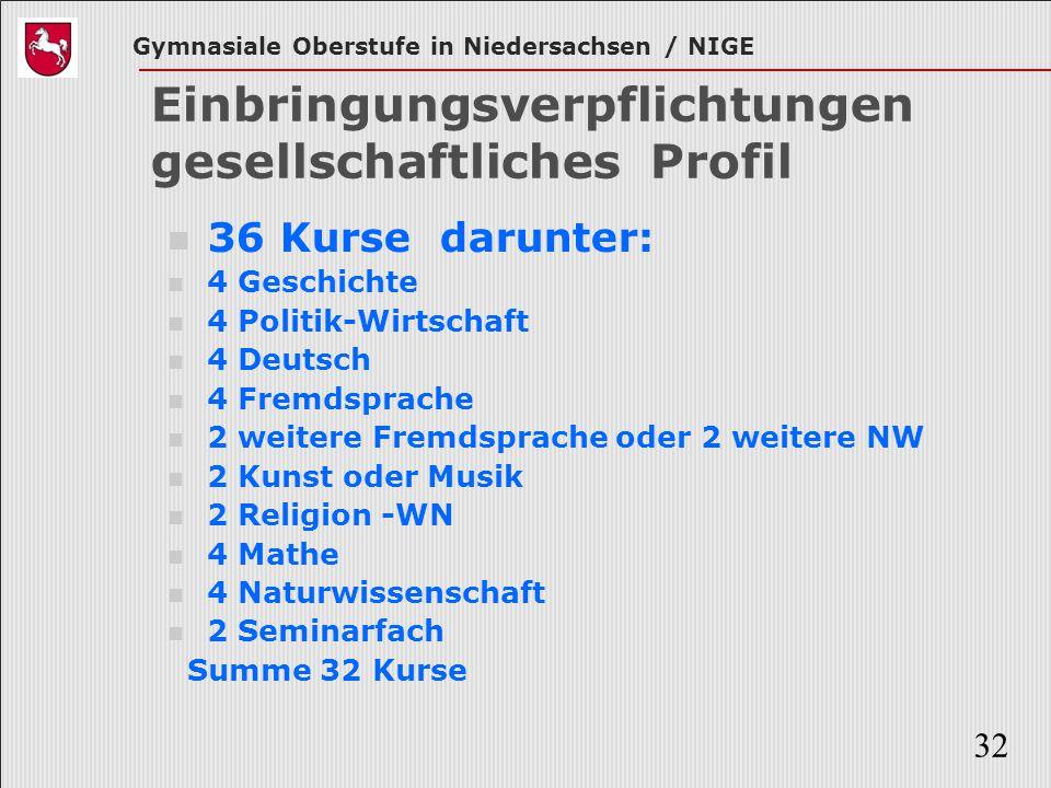 Gymnasiale Oberstufe in Niedersachsen / NIGE 32 Einbringungsverpflichtungen gesellschaftliches Profil 36 Kurse darunter: 4 Geschichte 4 Politik-Wirtsc