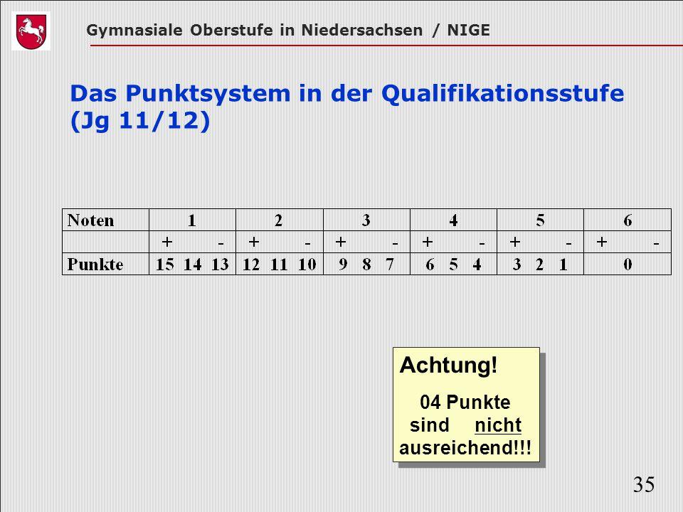 Gymnasiale Oberstufe in Niedersachsen / NIGE 35 Das Punktsystem in der Qualifikationsstufe (Jg 11/12) Achtung! 04 Punkte sind nicht ausreichend!!! Ach