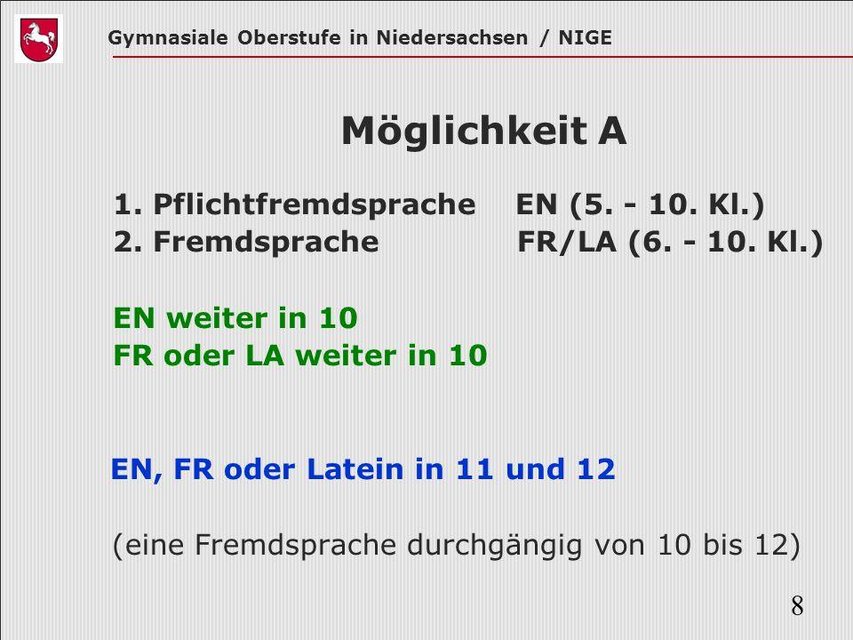 Gymnasiale Oberstufe in Niedersachsen / NIGE 8 Möglichkeit A 1. Pflichtfremdsprache EN (5. - 10. Kl.) 2. Fremdsprache FR/LA (6. - 10. Kl.) EN weiter i