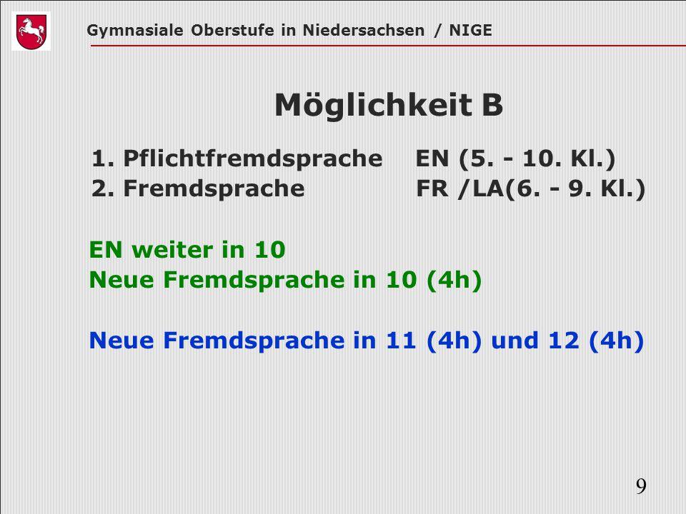 Gymnasiale Oberstufe in Niedersachsen / NIGE 9 Möglichkeit B 1. Pflichtfremdsprache EN (5. - 10. Kl.) 2. Fremdsprache FR /LA(6. - 9. Kl.) EN weiter in