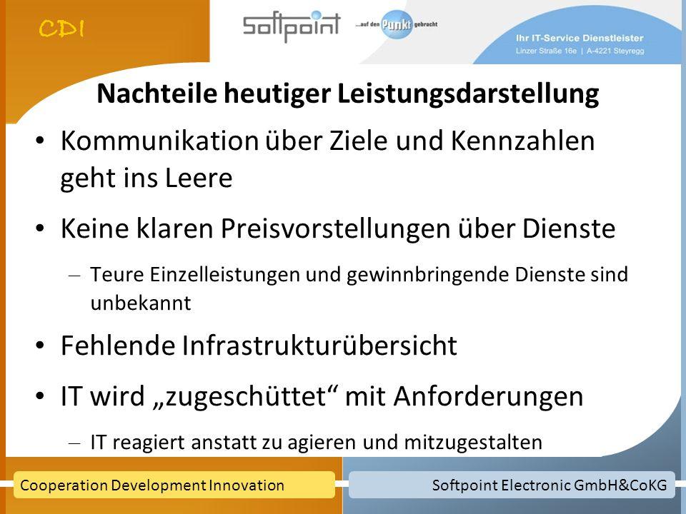 Softpoint Electronic GmbH&CoKGCooperation Development Innovation >> Unverständnis führt zur Gefahr, dass genau hier der Rotstift angesetzt und gespart wird Nachteile heutiger Leistungsdarstellung