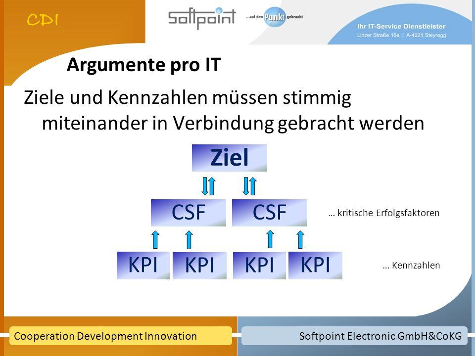Softpoint Electronic GmbH&CoKGCooperation Development Innovation Argumente pro IT Ziele und Kennzahlen müssen stimmig miteinander in Verbindung gebracht werden Ziel CSF KPI … kritische Erfolgsfaktoren … Kennzahlen